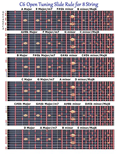C6 TUNING SLIDE RULE CHART FOR 8 STRING LAP PEDAL STEEL