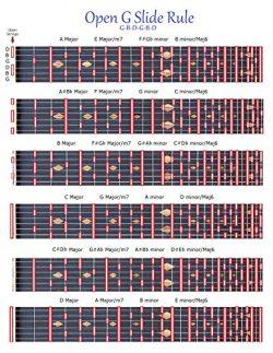OPEN G SLIDE RULE CHART – GBDGBD – LAP PEDAL STEEL SLIDE GUITAR