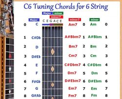 C6 TUNING CHORDS FOR 6 STRING LAP STEEL GUITAR CHART