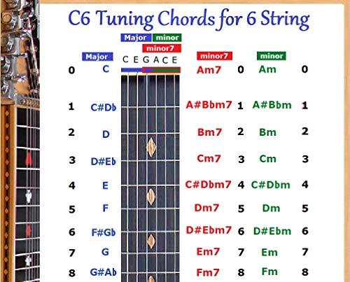 c6 tuning chords for 6 string lap steel guitar chart musicalbin musicalbin
