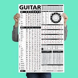 Guitar Reference Poster is an Educational Reference Poster with Chords, Chord Formulas and Scale ...