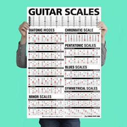 Popular Guitar Scales Reference Poster 24″x36″