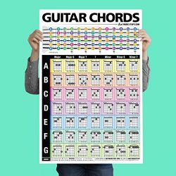 Popular Guitar Chords Poster 24″x36″ • A Perfect Guitar Reference Poster for Anyone  ...